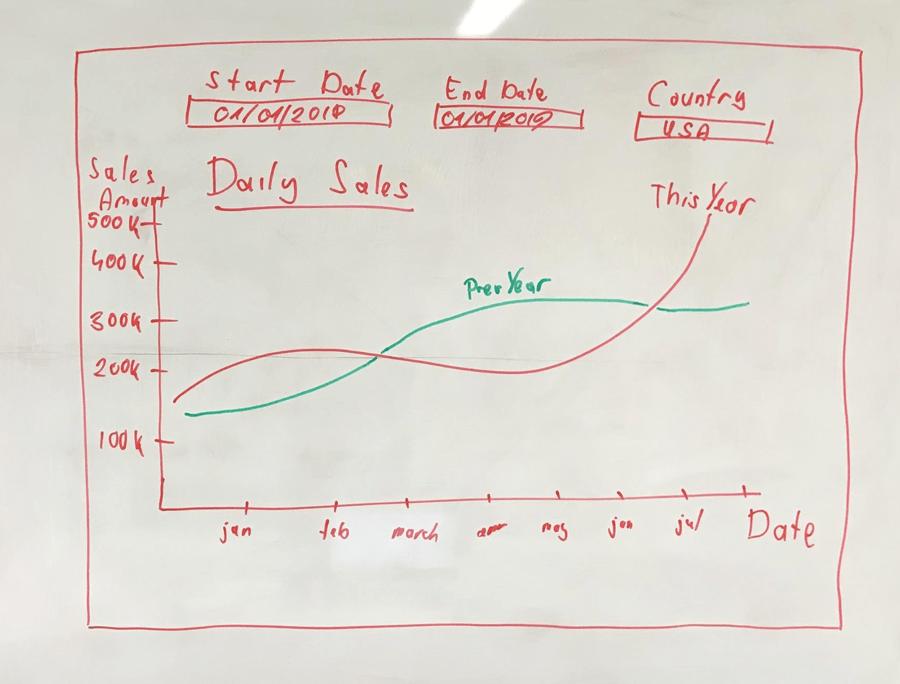 first-draft-dashboard